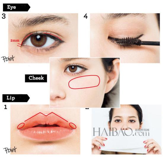 Eye、Cheek、Lip